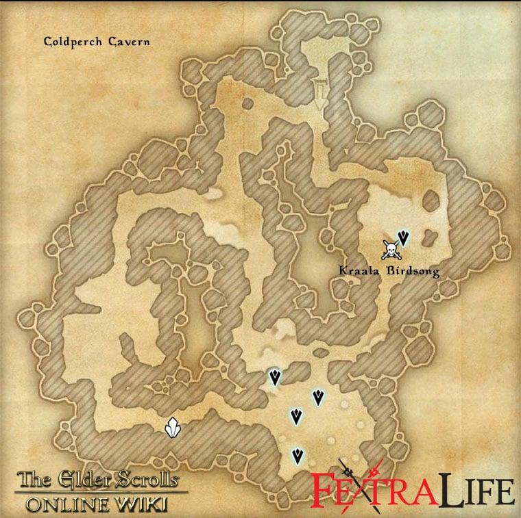 Elder Scrolls Chat Room