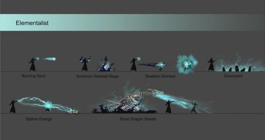 Necromancer Skills Elder Scrolls Online Wiki