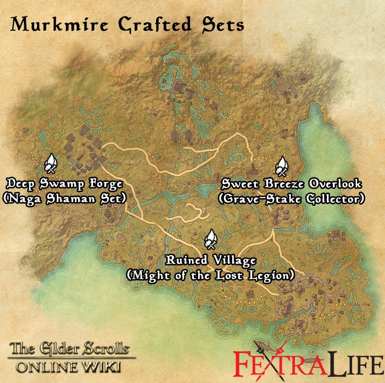 murkmire_crafting_site
