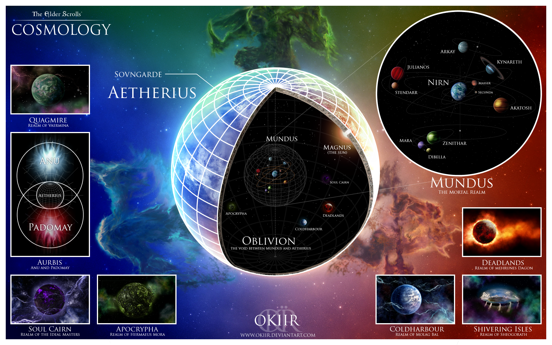 the_elder_scrolls__cosmology_by_okiir-d757i0g.png