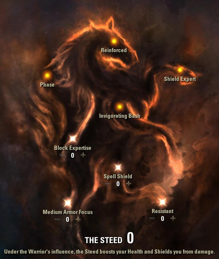 Elder Scrolls Tamriel Crafting Guide